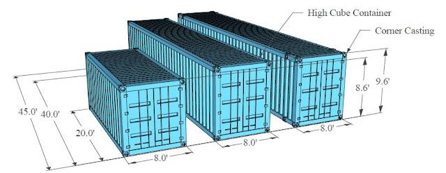 Mengenal Ukuran Peti Kemas Cargo Container untuk Pengiriman Pagar BRC