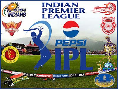 Free Download IPL 2015 Cricket PC Game