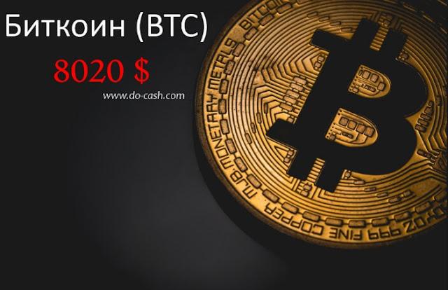 Bitcoin рост курса