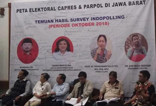 Survei: PDIP dan Jokowi-Ma'ruf Unggul di Jawa Barat