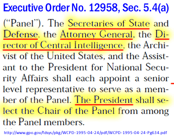 Exec. Order No. 12958, Sec. 5.4(a), Oversight Panel, Apr. 17, 1995