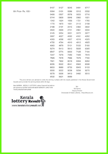 21-12-2018 NIRMAL Lottery NR-100 Results Today - kerala lottery result