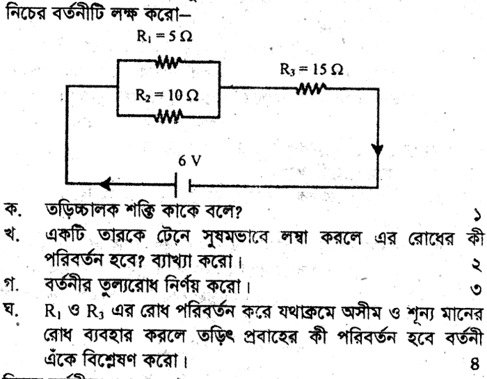 SSC Physics Suggestion 2020 with Question Paper