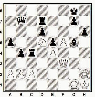 Posición de la partida de ajedrez Tringov - Kokoris (Sofía, 1967)