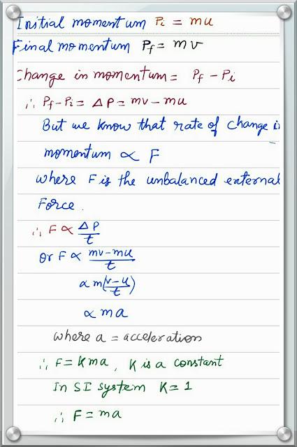 Mathematical Derivation of Newton