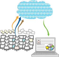 4 Key Hurdles Associated with Big Data and How to Overcome Them Using CRM