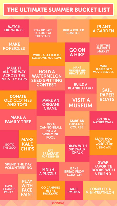 picture about Tumblr Bucket Lists named Summer season Bucket Checklist Tumblr Feeling Wallpapers