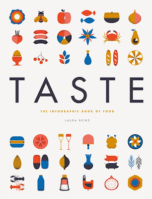 Taste by Laura Rowe