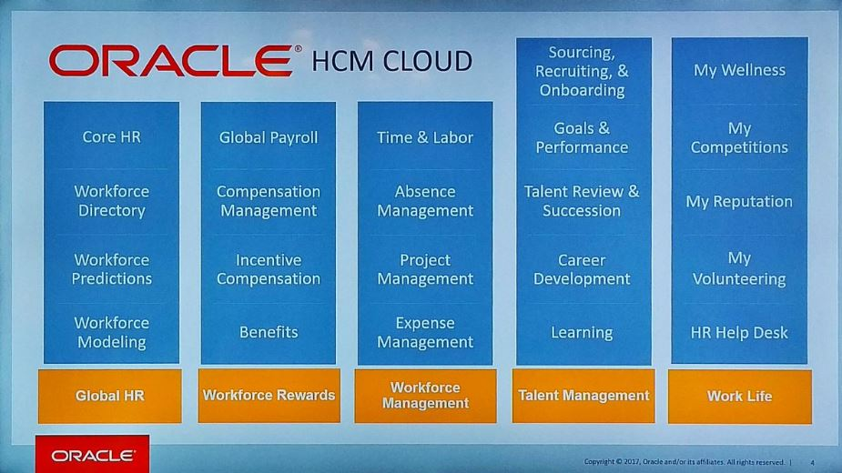 Oracle HCM Analyst Summit 2017 - Oracle HCM grows stronger ...