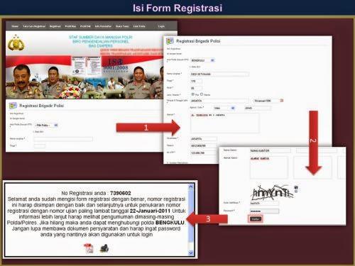 Cara Registrasi Online Polri