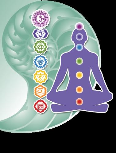 Immagine dell'essere umano e dei suoi 7 chakra, i 7 punti energetici vitali.