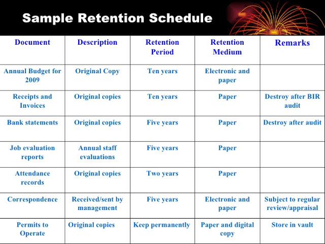 Email retention policy template 28 images records for Records management policy template