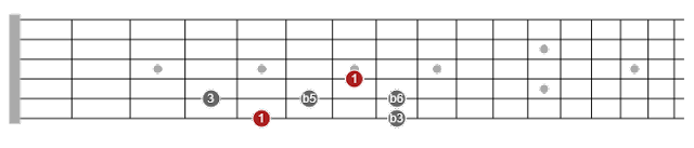 pentatonic scale diagrams for guitar pdf