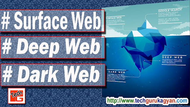 Surface-web-Deep-web-Dark-web