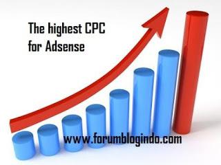 Daftar CPC Tinggi Google AdSense (Niche dan Negara) Terlengkap Juli 2018