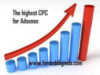 Daftar CPC Tinggi Google AdSense (Niche dan Negara) Terlengkap Agustus 2018