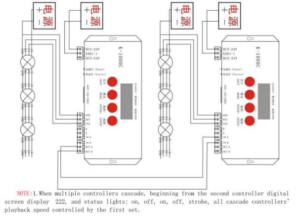 daisy chain wiring diagram amplifier