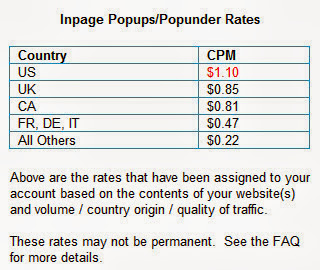 High CPM Rate Countries