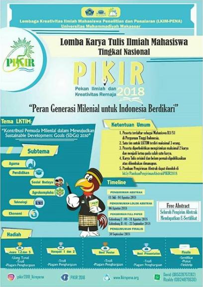 Pekan Ilmiah dan Kreativitas Remaja (PIKIR) 2018