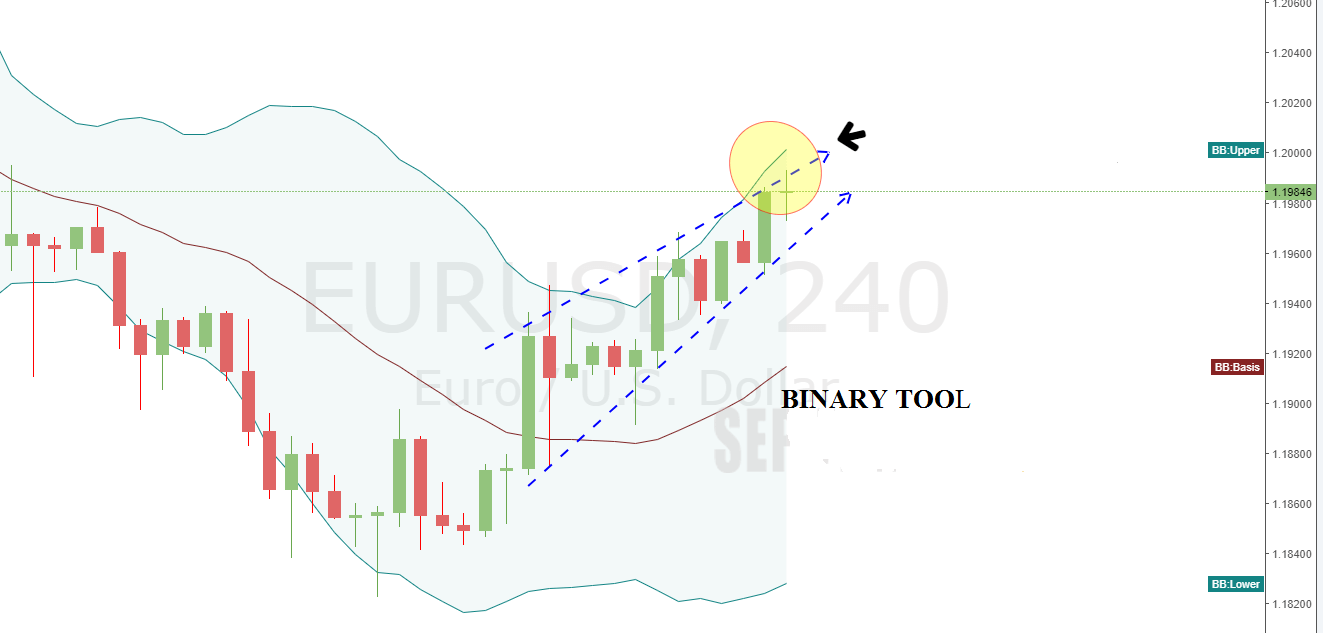 bollinger band meaning