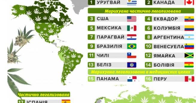 Какой марихуана в стране легально разрешена конопля диана