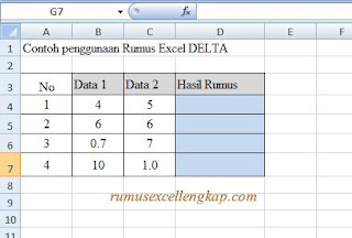 contoh data rumus delta