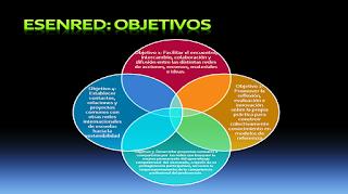 https://esenred.blogspot.com.es/p/que-es-esenred.html