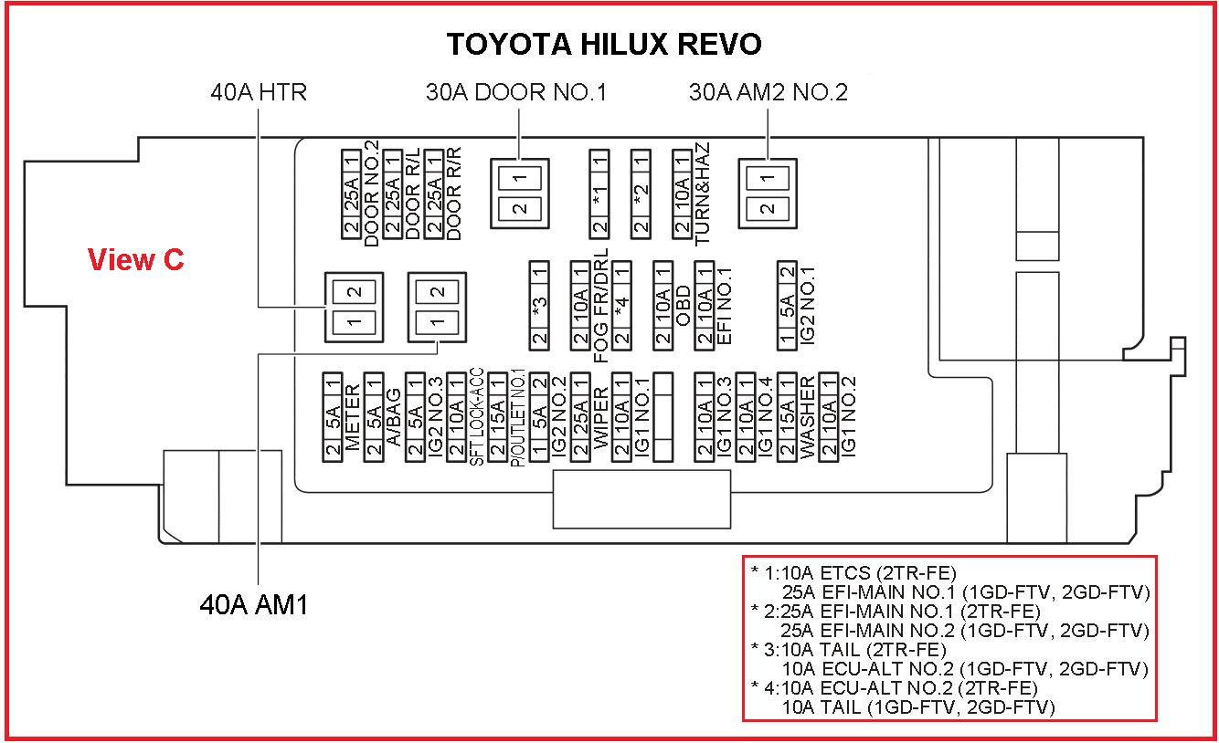 Toyota%2BHilux%2BRevo%2BBody%2BECU 4 revo camera wiring diagram revo rj12 cable pinout \u2022 wiring toyota hilux reverse camera wiring diagram at bayanpartner.co