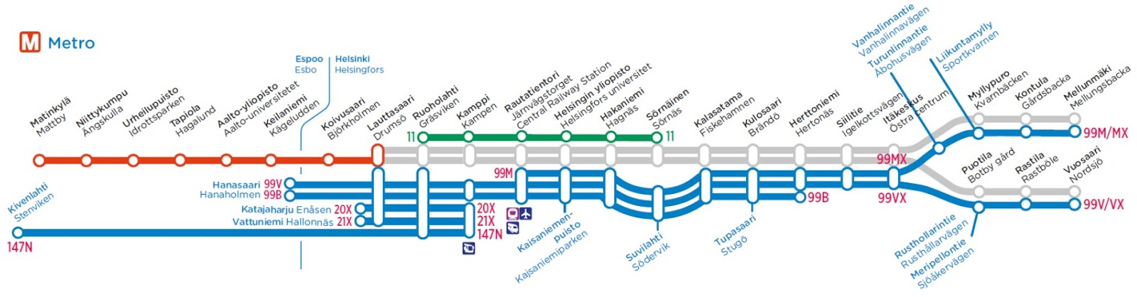 Lasinkerailijan Blogi Metro Ei Kulje Viikonloppuna Keskustasta
