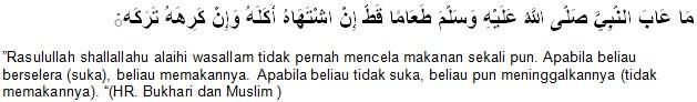Hukum Mencela dan Menjelekan Makanan  Dalam Islam