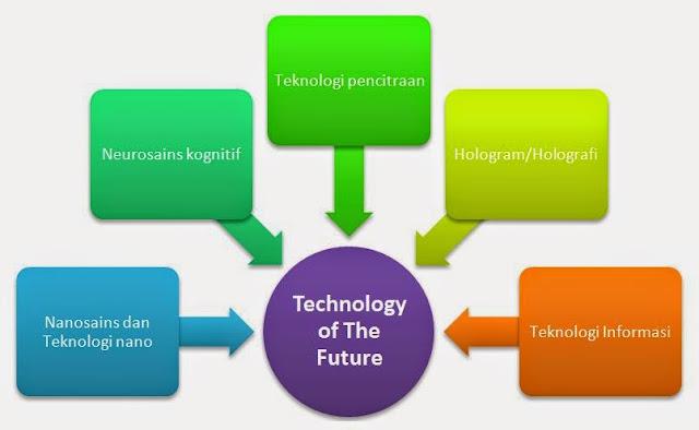 Paradigma Keilmuan Baru