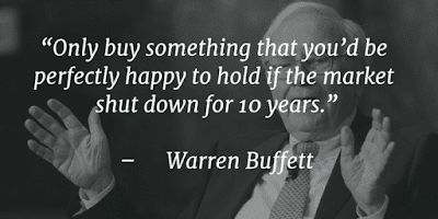 Why Most People Lose Money in Stock Market