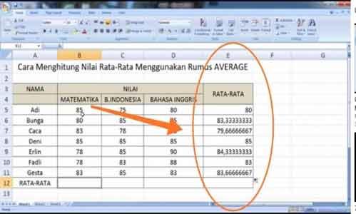 Hitung Nilai Rata-Rata di Excel