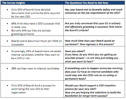 Cardwell connections for Ceo transition plan template