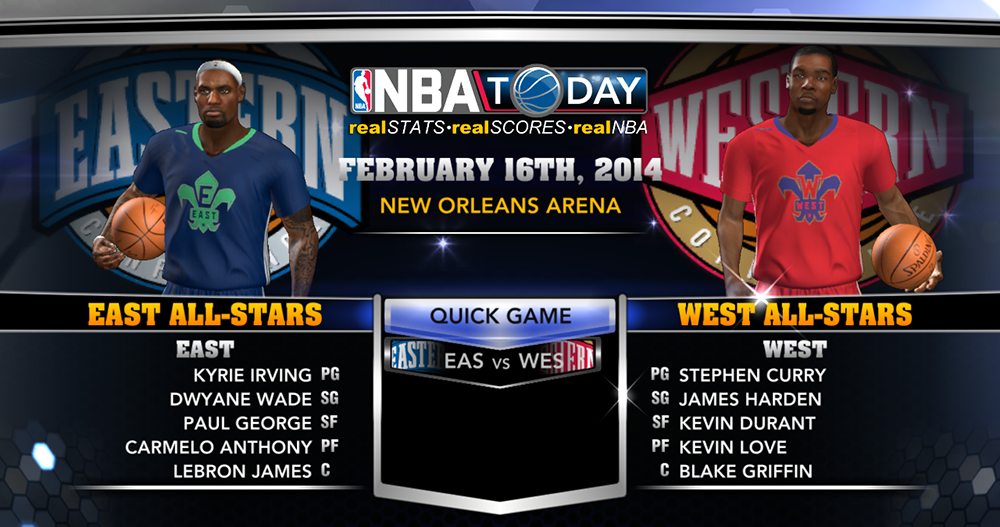 Download NBA 2K14 PC Roster Update 2/16/14