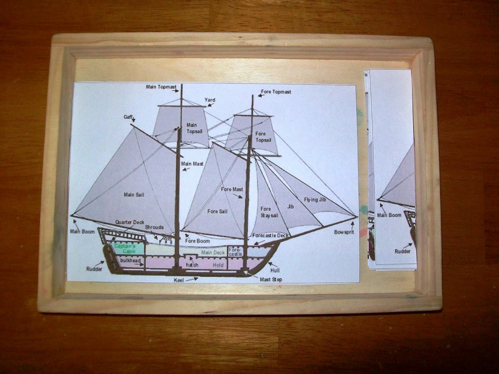 Parts Of A Pirate Ship Diagram Submersible Well Pump Wiring Life At Sea Week Iii Pirates Every Star Is Different