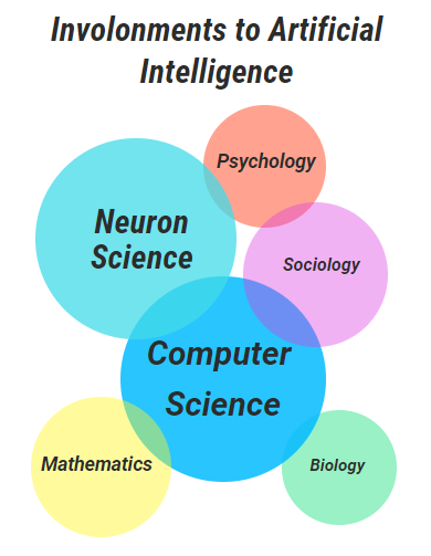 a ai, ai, ai 101, ai applications, ai certification course, ai com, ai courses, ai in software development, ai intelligence, ai lectures, ai online, ai technology, ai's, aies, al artificial intelligence, artificial.