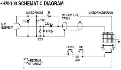 Skema MIC HM-103