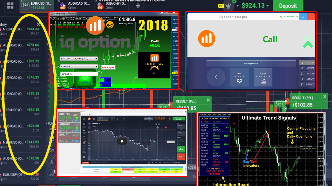 Binary option trading robots
