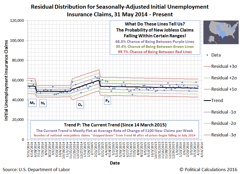 Fracking States: Residual Distribution of Seasonally-Adjusted Initial Unemployment Insurance Claims Filed Weekly from 31 May 2014 through 9 April 2016
