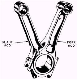 Image on V Engine Connecting Rod Fork
