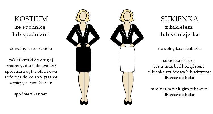 Agnieszka Sajdak-Nowicka jak się ubrać do pracy strój business professional