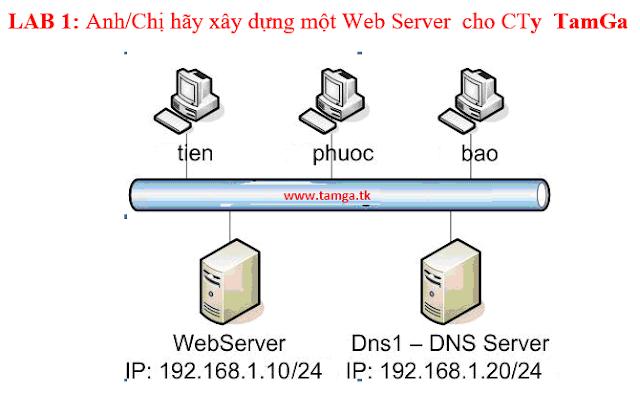 [ Webserver - Mailserver ] Lab Bài 1