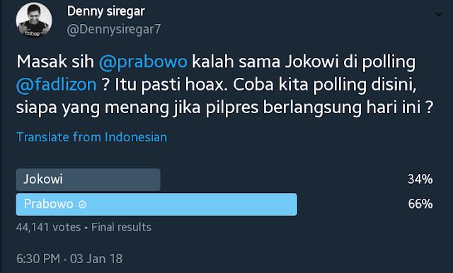 Denny Siregar Bikin Polling, Jokowi Kalah Telak
