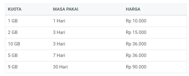 Paket Internet Termurah Combo 6GB Telkomsel April Terbaru 2019 iii