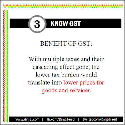 GST India is Here- GST Full Form, Meaning, Rate and More (PICS ...
