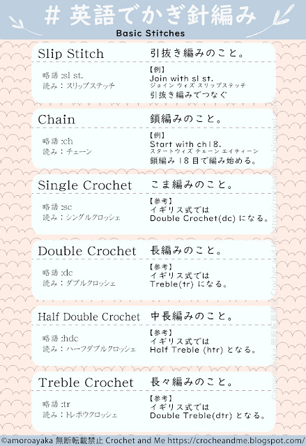 かぎ針編み基本の編み方の英語訳