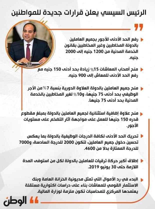 رفع الحد الأدني للأجور عبد الفتاح السيسي