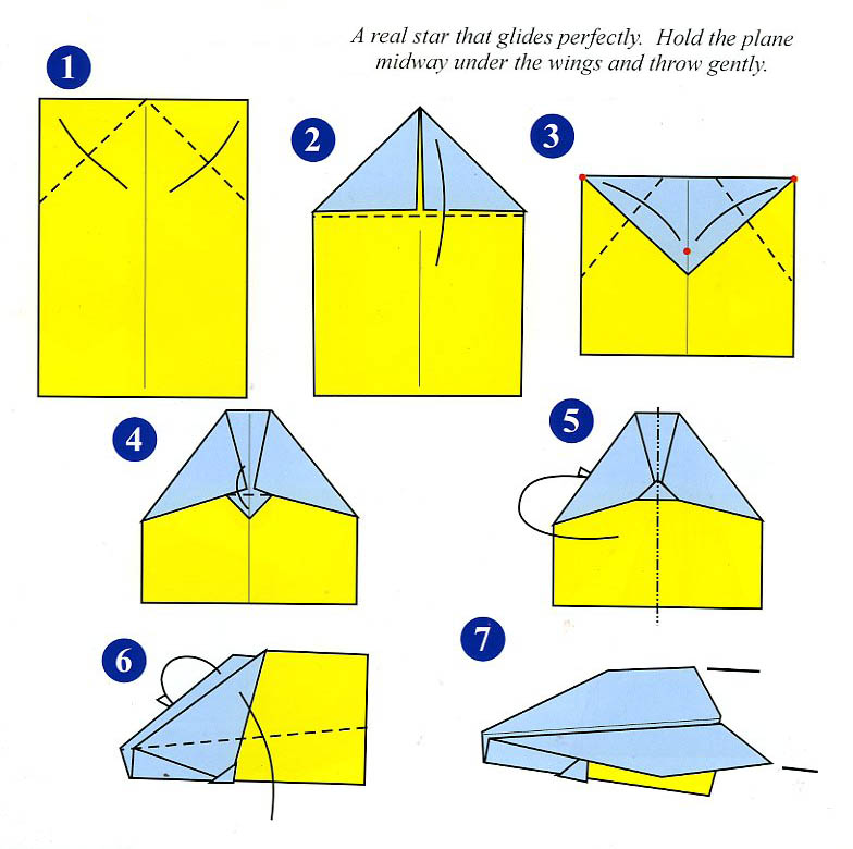 Instructions how to make a origami paper plane in 6 easy steps.