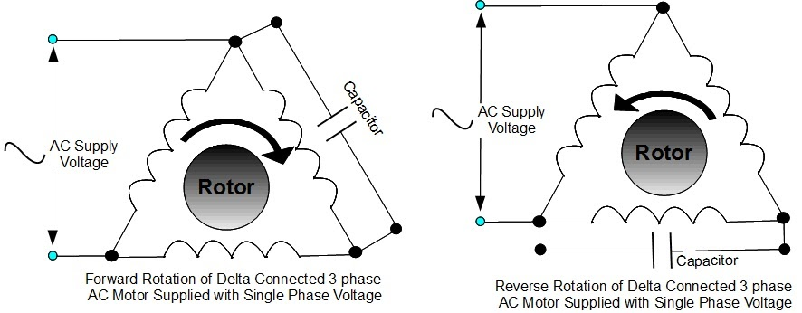 Running A Three Phase AC Induction Motor On Single Phase